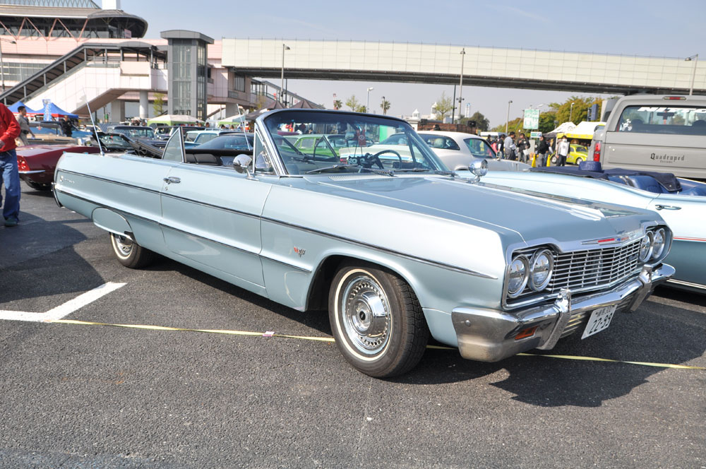 28th annual street car nationals report usa cars